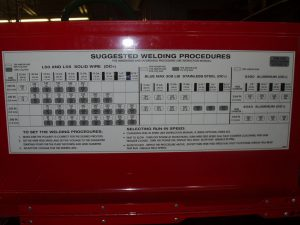 Lincoln MIG Welding Electrode and Gas Selection Chart Settings