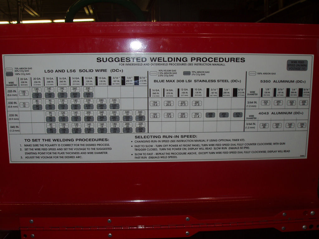 Lincoln MIG Welding Electrode and Gas Selection Chart Settings 1 how to set up a mig welder welder settings, gasses and electrodes