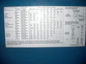 Millermatic 250 Fluxed Cored Electrode Voltage Setting Chart